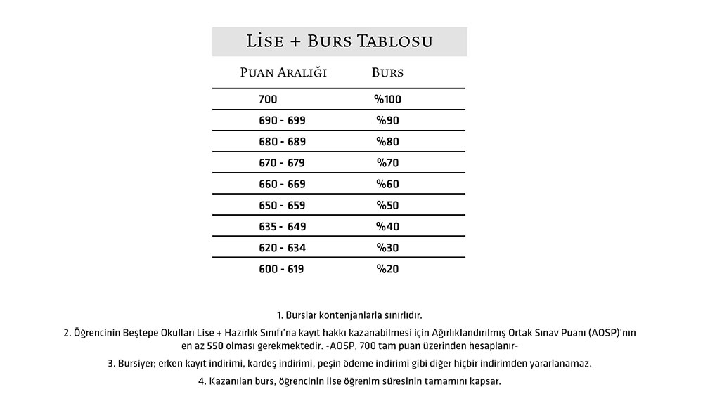burs-tablo-01
